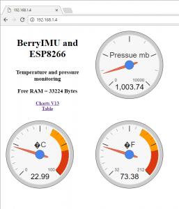 ESP8266 Record temperature