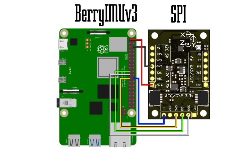 Raspberry Pi BerryIMU SPI