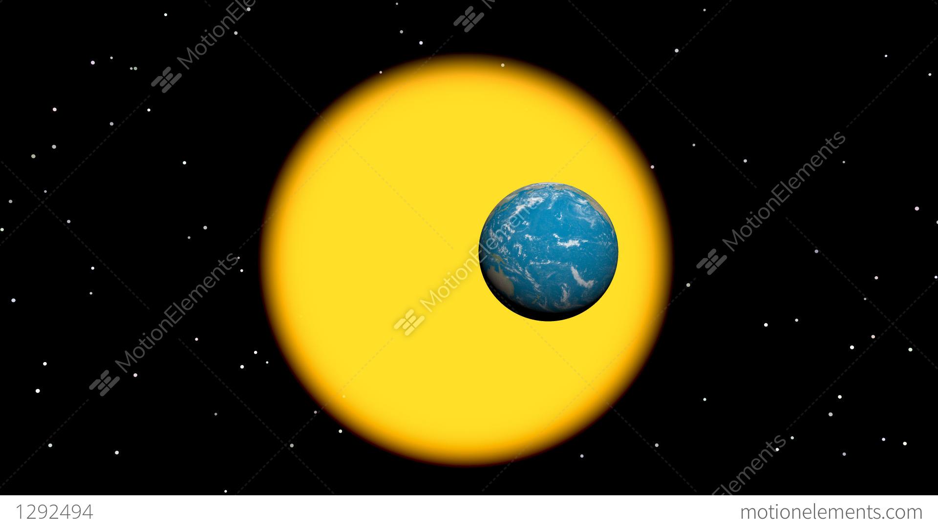 Earth Rotation Around Sun