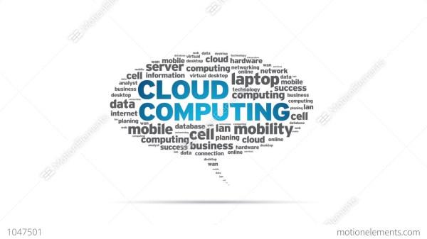 Cloud Computing Speech Bubble 애니메이션 | 1047501