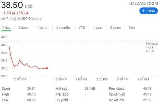 携程在香港进行首次公开募股:计划出售3,100万股股票,最高价格为333港元| Business Wire OPI_信息旅游