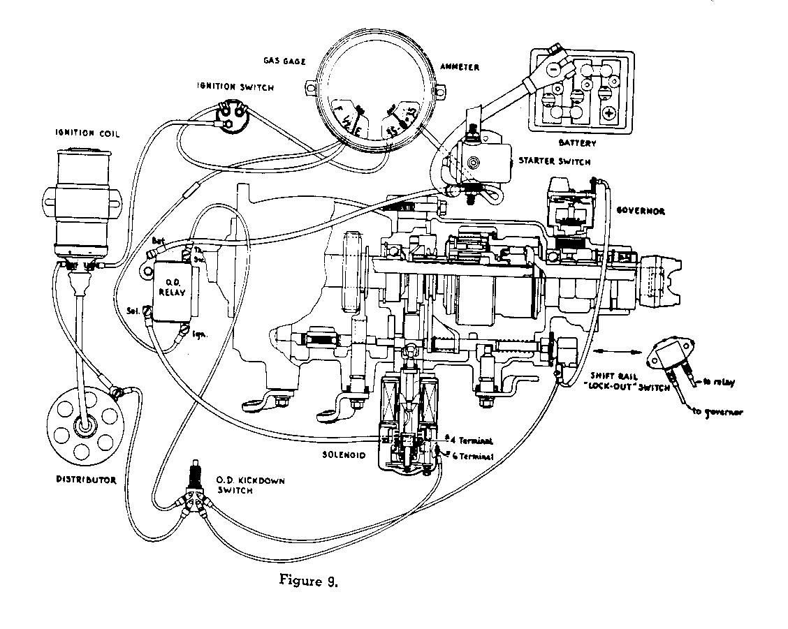 Overdrive won't engage p15 d24 p15 d24 and pilot house 1950 packard wiring diagram 1950 plymouth wiring diagram