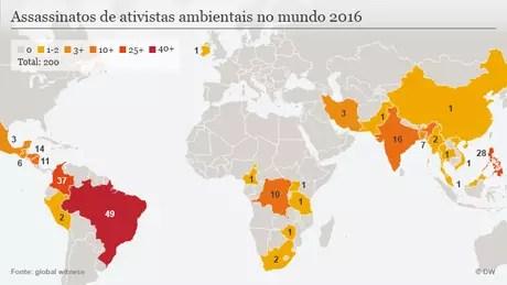 Mapa mostra as mortes de ambientalistas ao redor do mundo