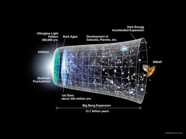 Nos anos 1980, físicos bolaram a ideia de que o universo passou por um período logo depois do BIG Bang em que cresceu exponencialmente  uma teoria chamada inflação do universo Foto: Divulgação