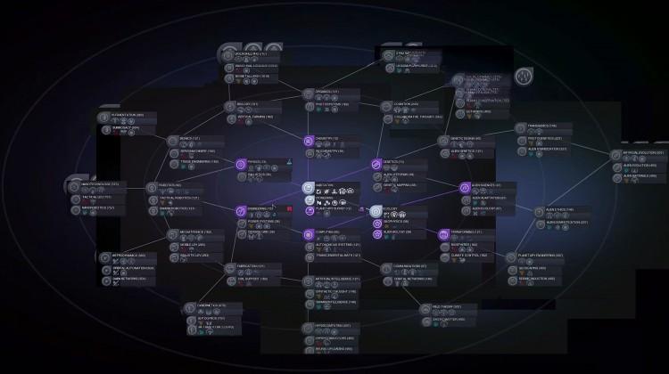 Teknologitreet er omorganisert og er en av de få elementene som tilfører «Civilization: Beyond Earth» mer dybde enn forgjengerne. Skjermbilde fra spillet. (Foto: Firaxis)