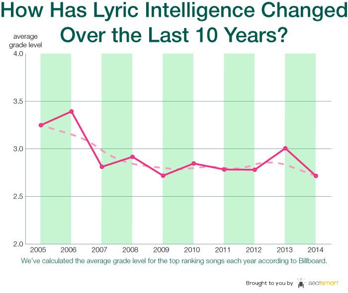 10_years_average_logo