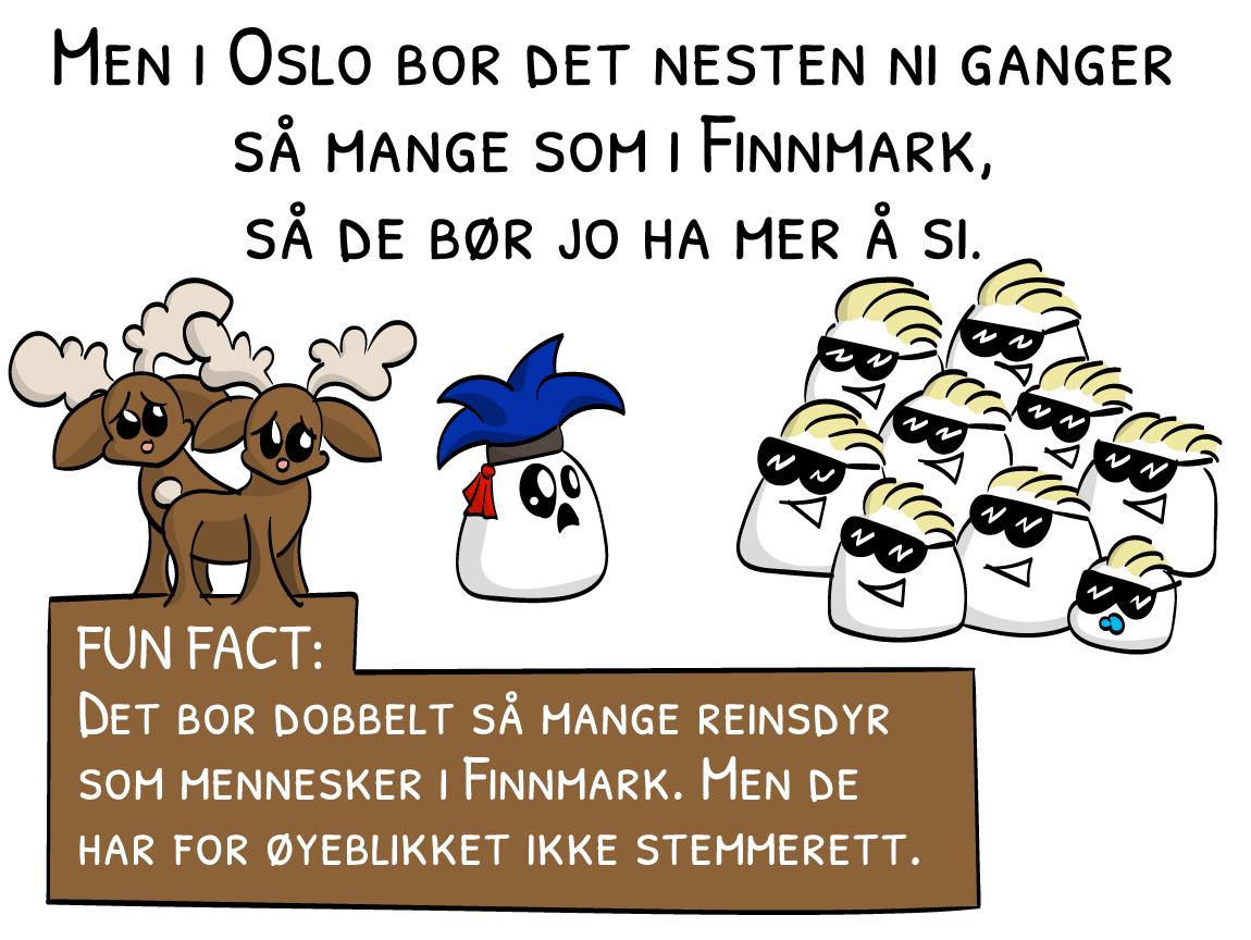 Men i Oslo bor det nesten ni ganger så mange som i Finnmark, så de bør jo ha mer å si. Fun Fact: Det bor dobbelt så mange reinsdyr som mennesker i Finnmark. Men de har for øyeblikket ikke stemmerett.