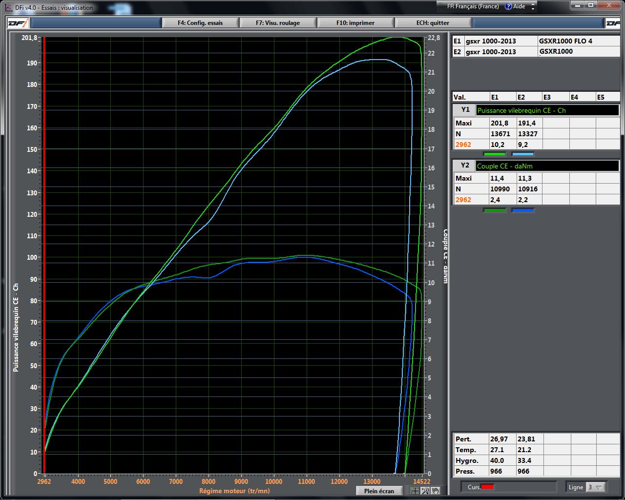 Optimisation GSX R 1000 2013 Rserv La Compttion