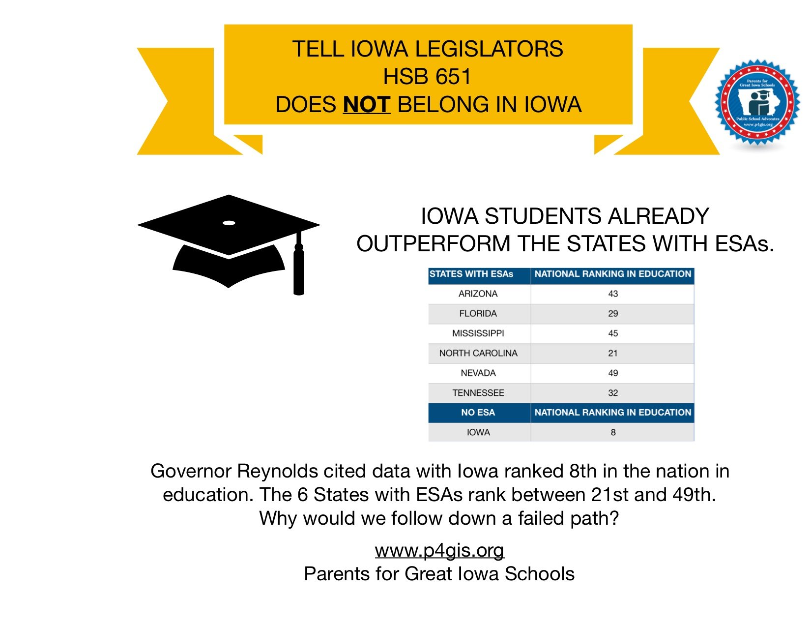 Printable Fact Sheets Parents For Great Iowa Schools