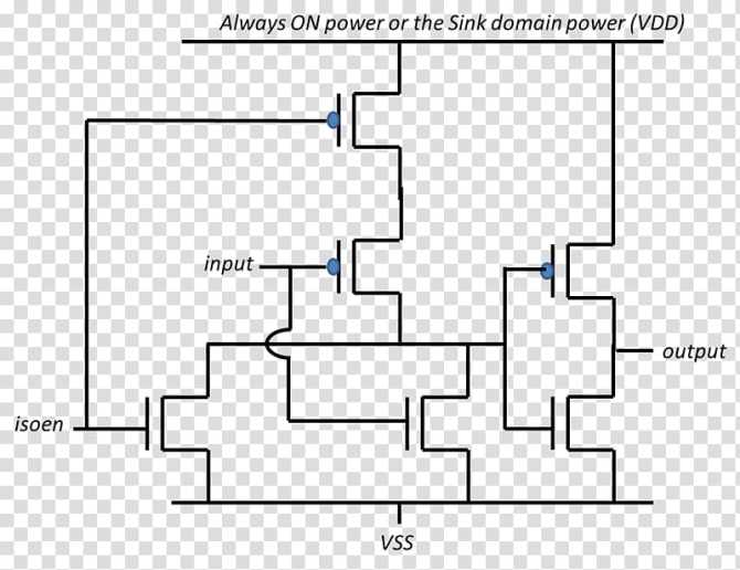 verylargescale integration electronic circuit wiring
