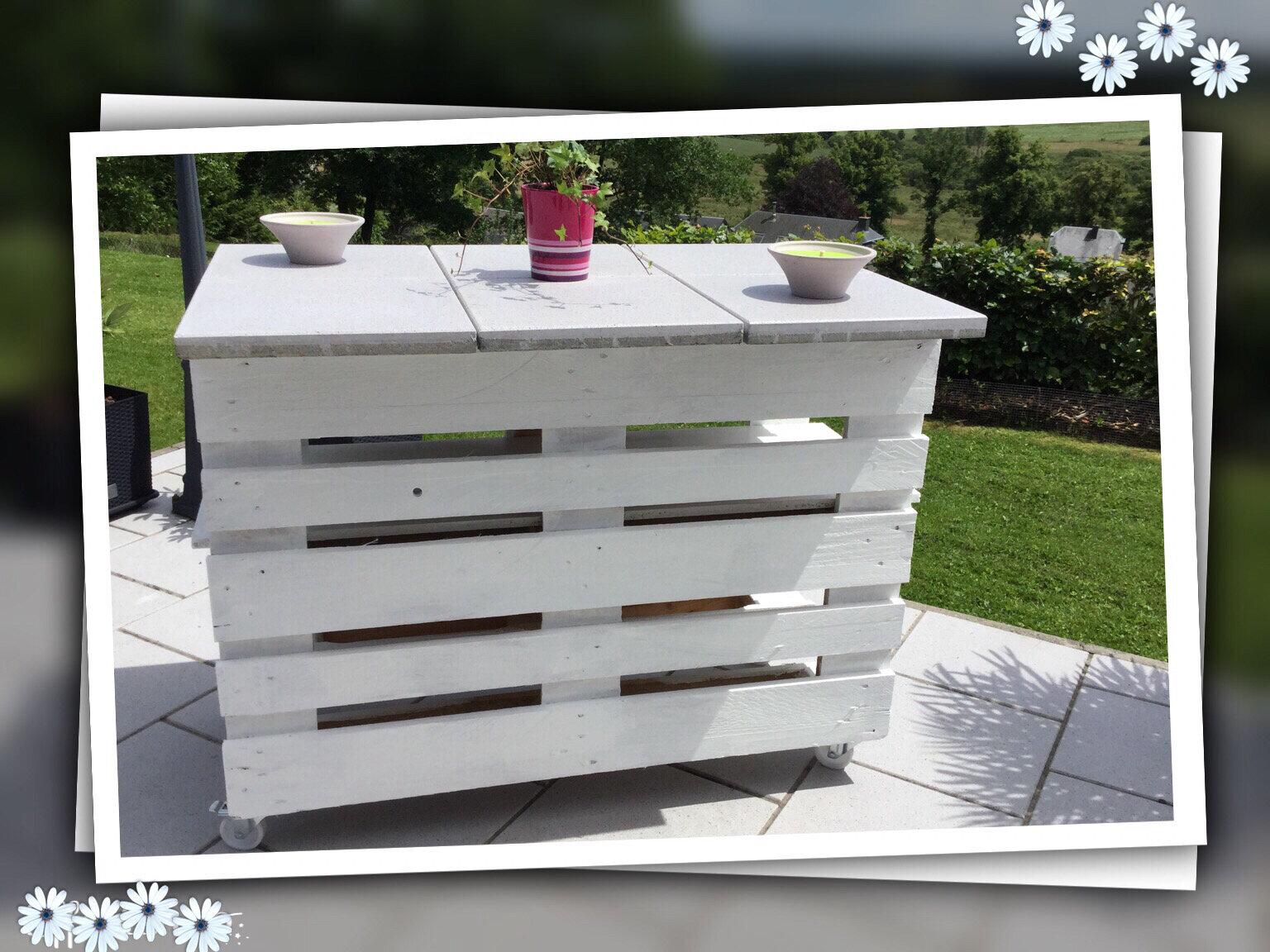 Fabriquer Un Bar Mobile De Terrasse Ou Un Mange Debout