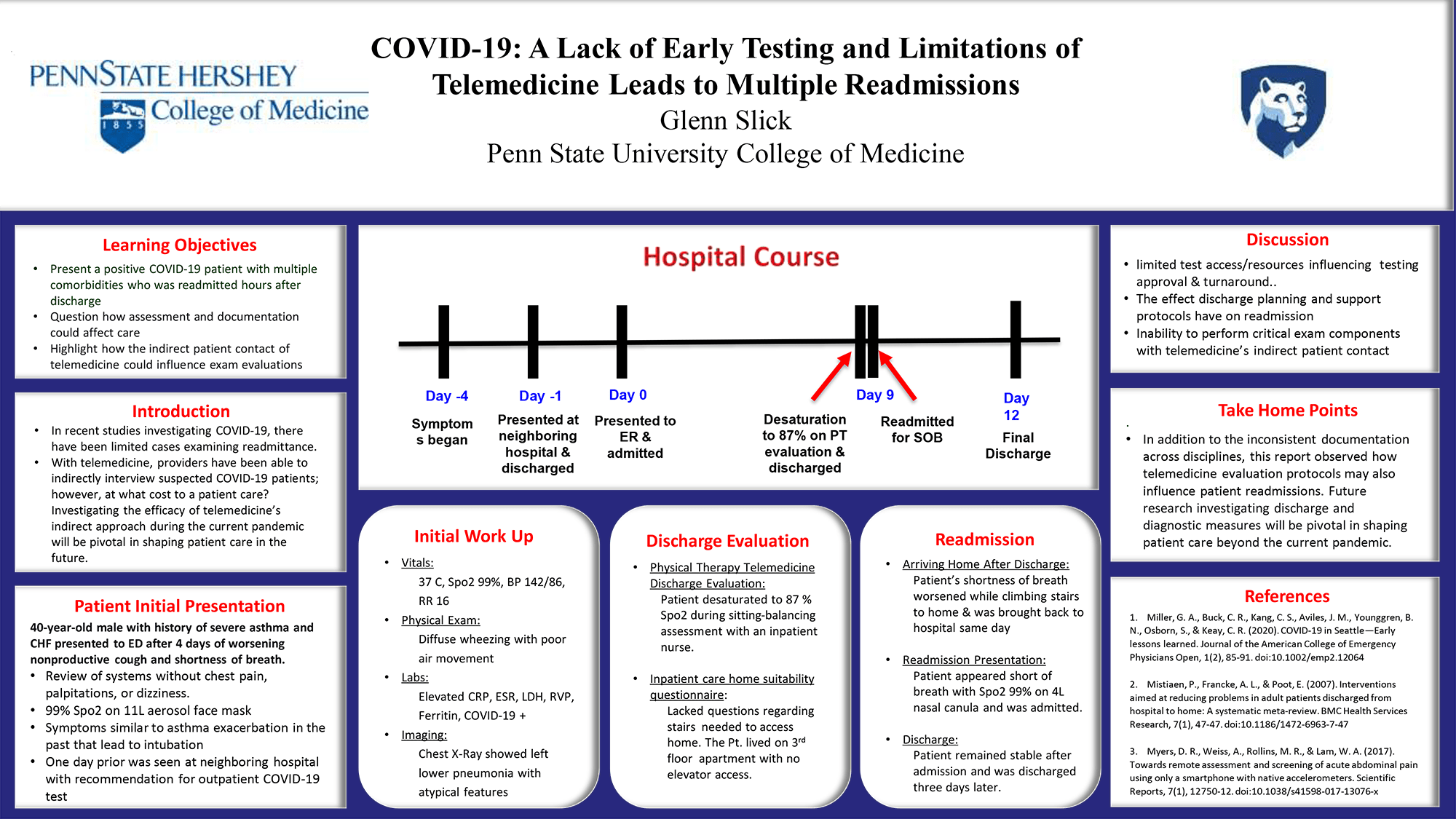 Glenn Slick - PA-PAE-10-Absence-of- Early-Testing-and-Limitations-of-Telemedicine-Leads-to-Multiple-Readmissions-in-a-COVID-19-Positive-Patient