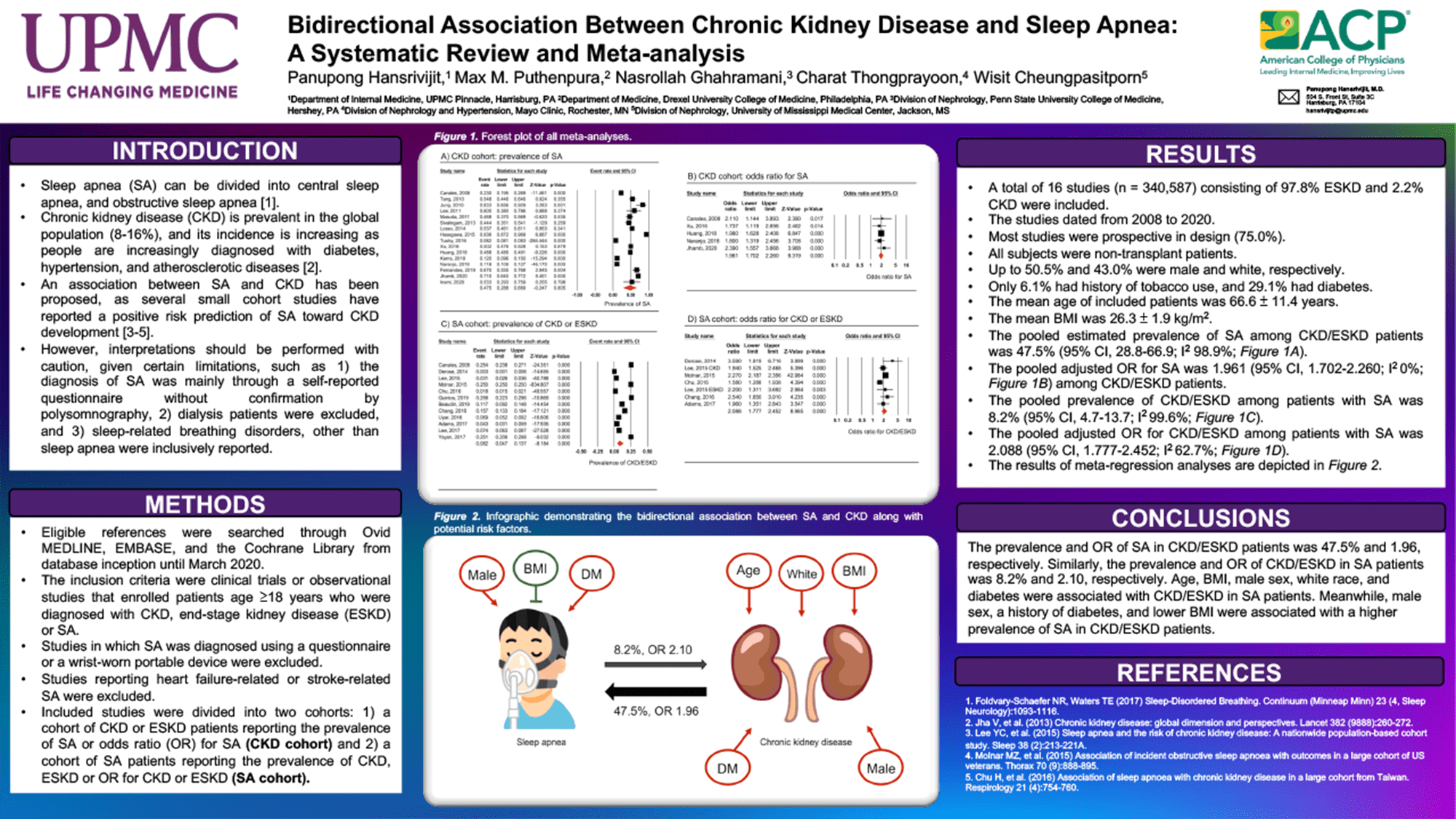 Panupong Hansrivijit - PA Eastern-173-Bidirectional-Association-Between-Chronic-Kidney-Disease-and-Sleep-Apnea-Meta-analysis