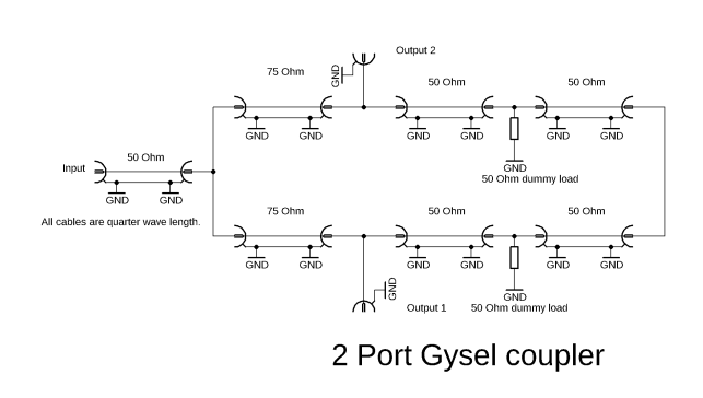 gysel-2-port