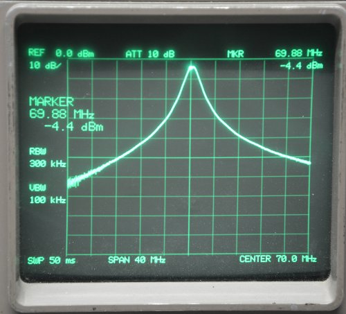 70 MHz bandpass filter – The PA3CSG website