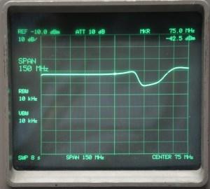 coupling0-150-MHz