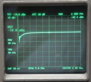 coupling0-5-MHz