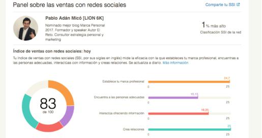 Slideshare Social Selling Index