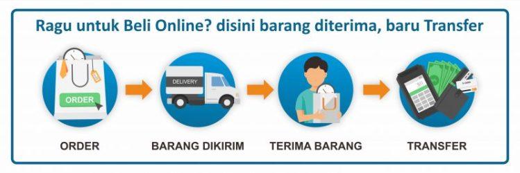 Cara Mudah Beli Online