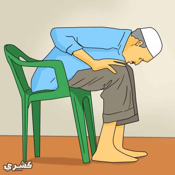 Cara Sujud Bagi Orang Sakit dan tidak bisa berdiri