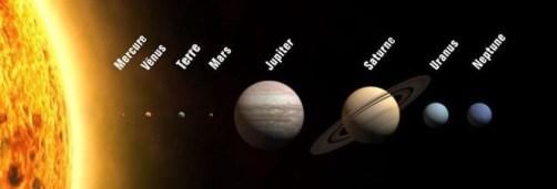 Représentation simplifiée du système solaire et ses huits planètes