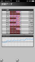 ハッピージャグラー 設定4|スランプグラフの特徴や挙動とハマリ、設定判別と設定差のデータ!4だと勝てる?-設定差, 設定4, 挙動, ハッピージャグラー, パチスロ, スランプグラフ, ジャグラー, シミュレーション-IMG 3829