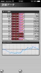 ハッピージャグラー 設定4|スランプグラフの特徴や挙動とハマリ、設定判別と設定差のデータ!4だと勝てる?-設定差, 設定4, 挙動, ハッピージャグラー, パチスロ, スランプグラフ, ジャグラー, シミュレーション-IMG 3846