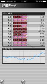 ハッピージャグラー 設定4|スランプグラフの特徴や挙動とハマリ、設定判別と設定差のデータ!4だと勝てる?-設定差, 設定4, 挙動, ハッピージャグラー, パチスロ, スランプグラフ, ジャグラー, シミュレーション-IMG 3860
