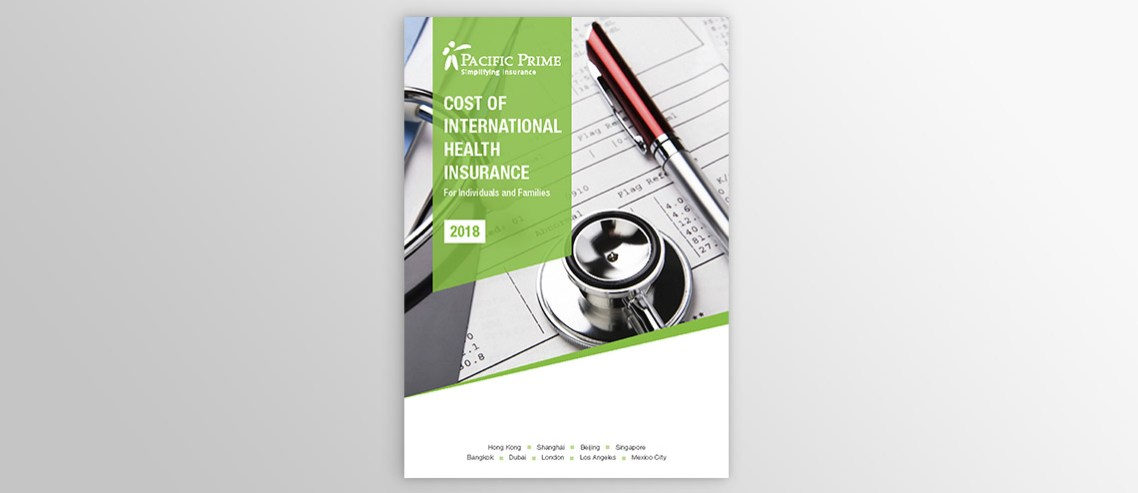 IPMI market trends identified in the Cost of health insurance report