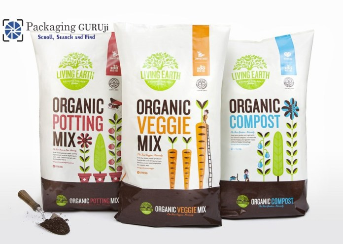 Eco-packaging means what - Compostable, Biodegradable, or Oxo-degradable -PackagingGURUji