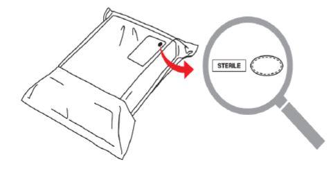 new symbols for Sterile Barrier System, medical device packaging symbol