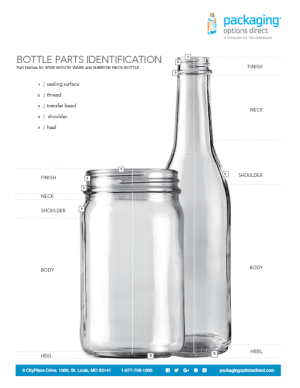Anatomy of a Bottle: The Basics | Packaging Options Direct