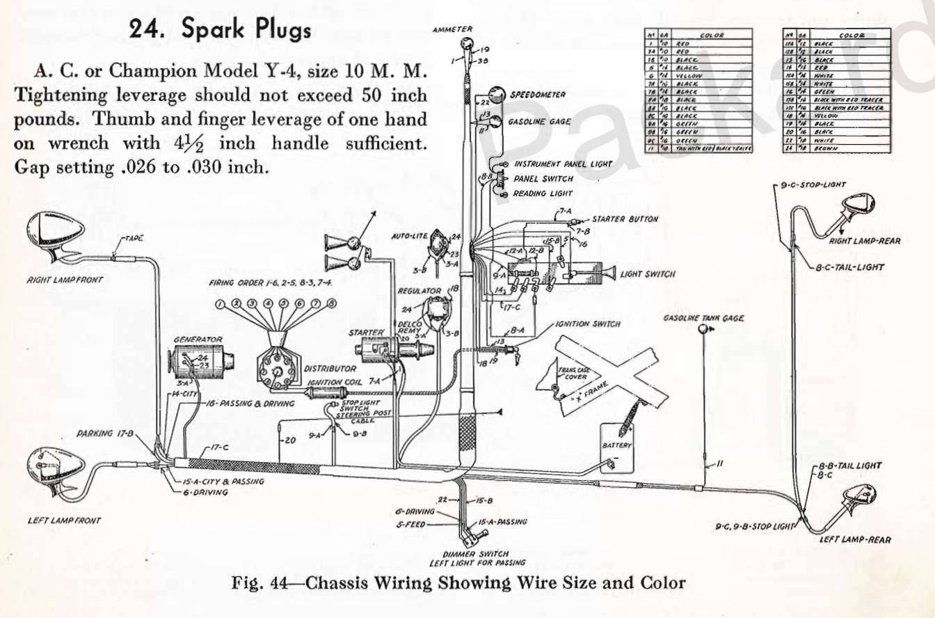 Shaw Box Hoist Wiring Diagram