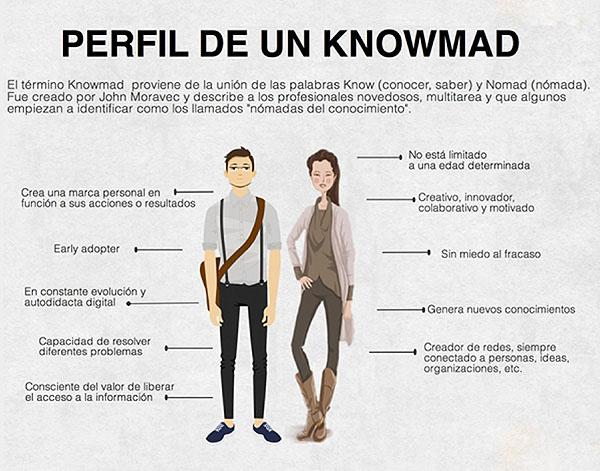 ser un knowmad