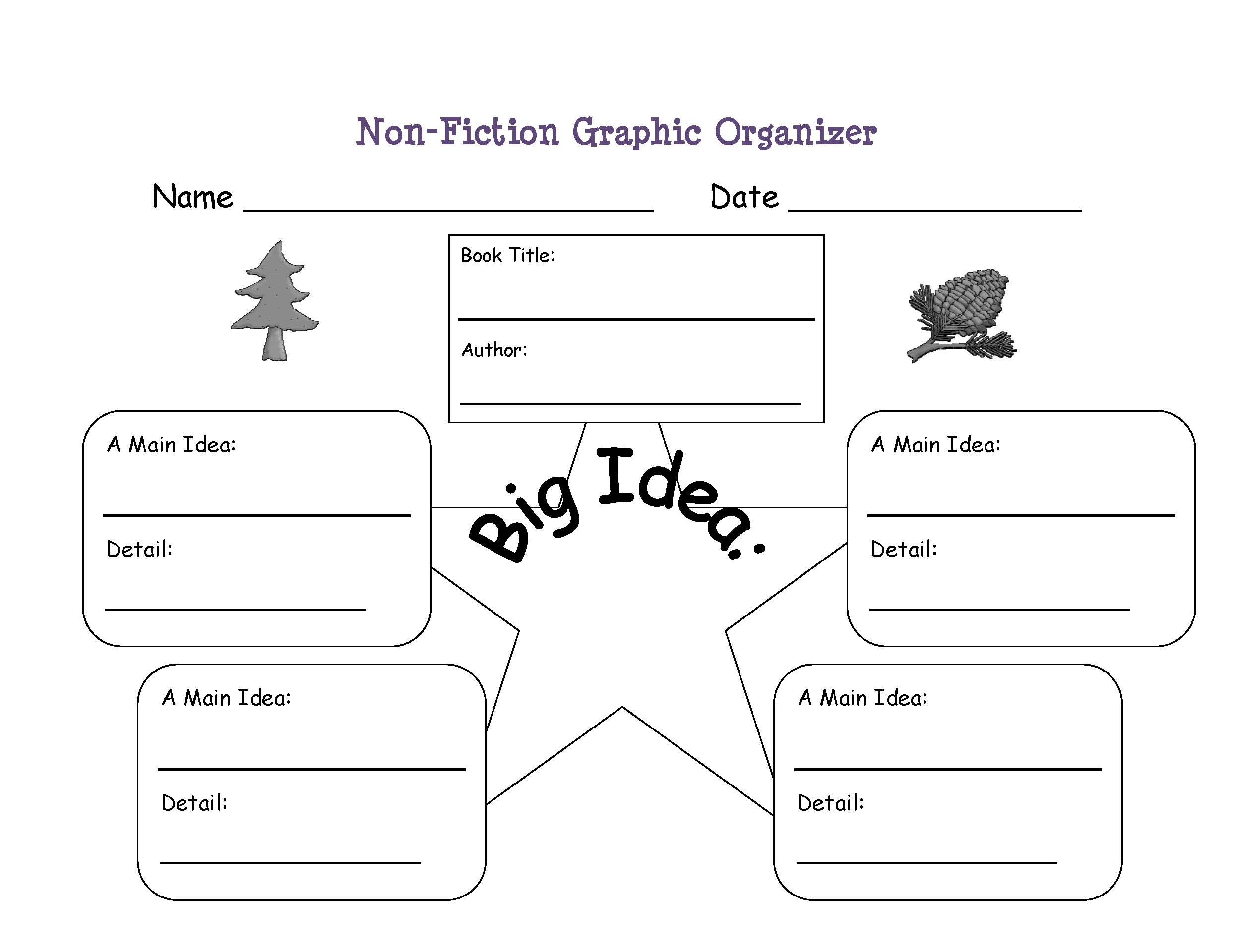 Non Fiction Graphic Organizer Michael Jordan Was Cut