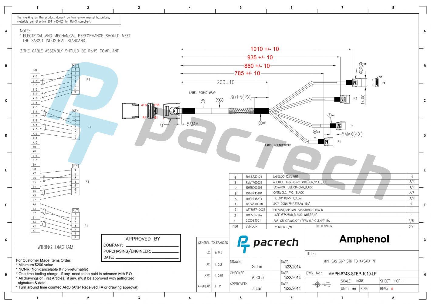 Amphenol Low Profile Sff 36 Pin Internal Mini Sas To