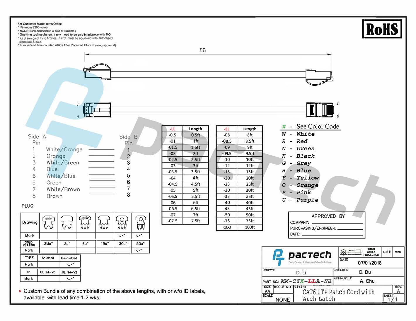 Arch Latch Rj45 Connectors Cat6 Cable