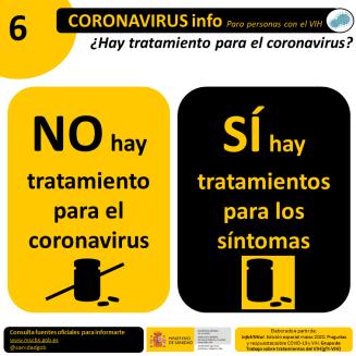 VIH_COVID19 Tratamiento