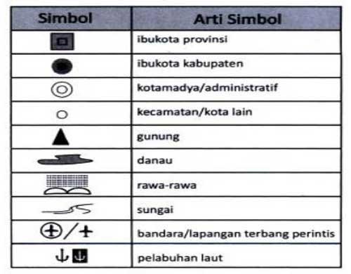 simbol peta