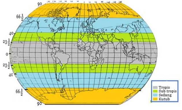 Pembagian Wilayah Iklim di Dunia