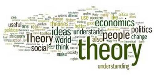 Proses Pembentukan Suatu Teori