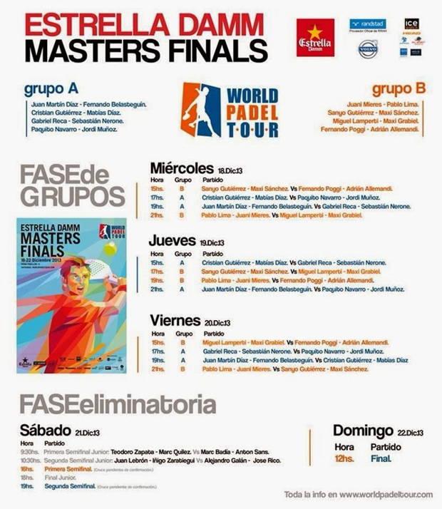 Horarios Partidos Master World Padel Tour Masculino 2013