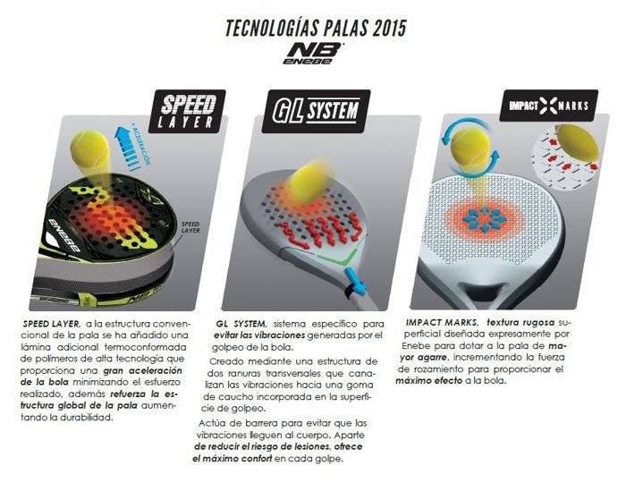 tecnologias palas NB 2015