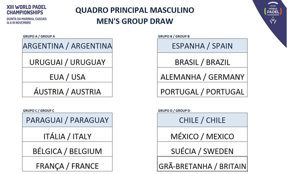 cuadro-masculino-mundial-padel-2016