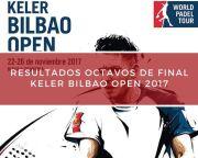 Resultados octavos de final World Padel Tour Bilbao 2017