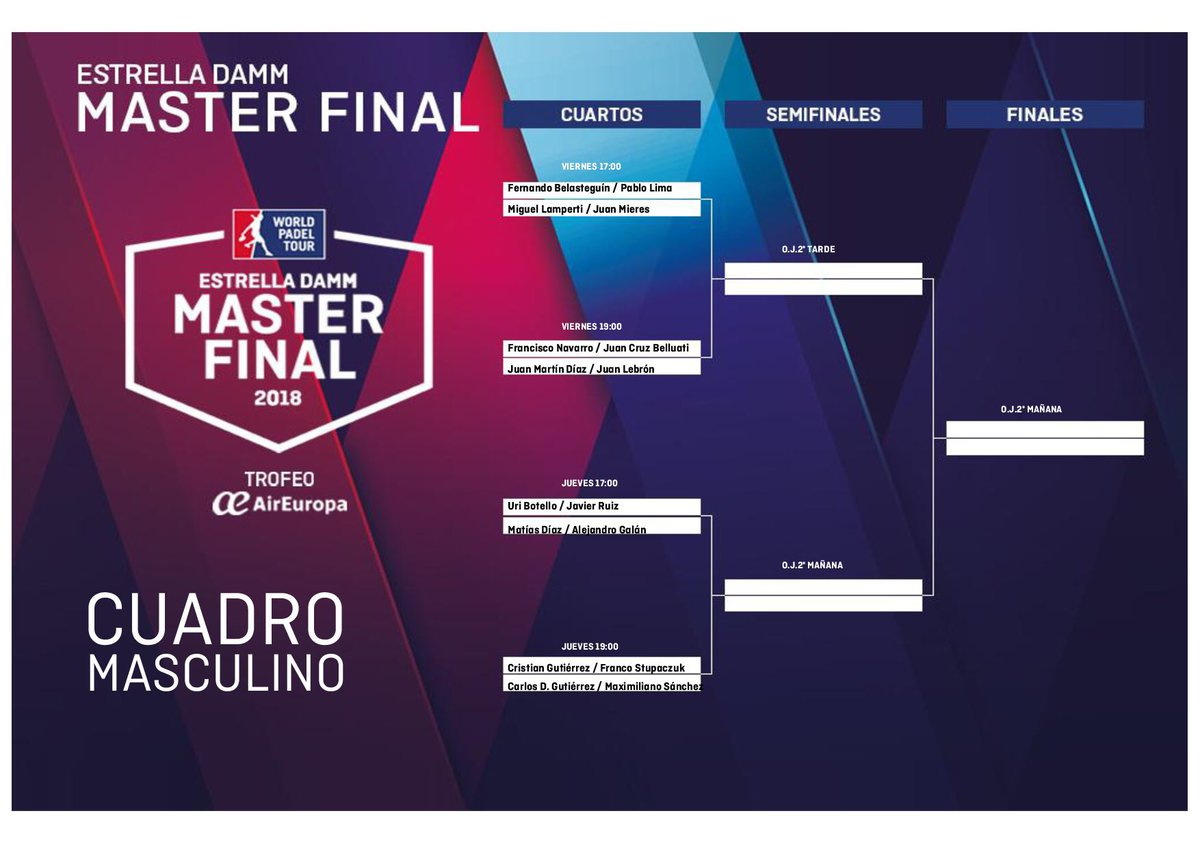 Cuadro MasculinoMáster Final World Padel Tour 2018