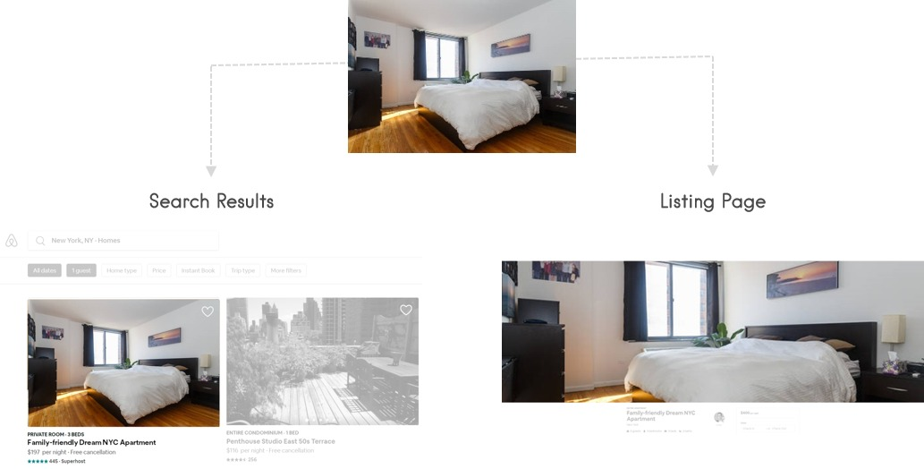 Listing Your Place on Airbnb - Step 2: Setting the Scene - Padlifter