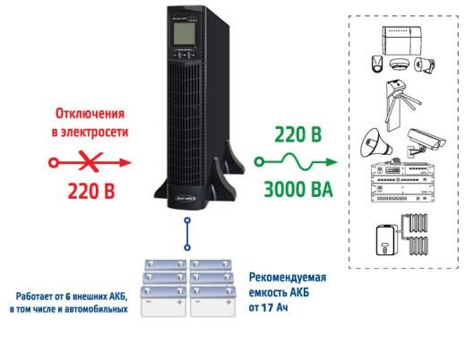 ups-3000-6battery-scheme2
