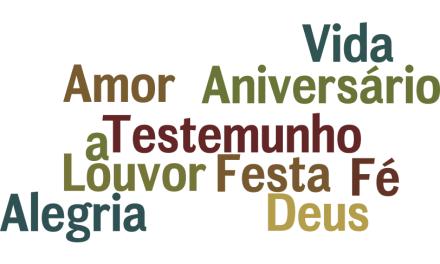"""""""Americas"""" perto de 500 Visitas :) ,thank you"""