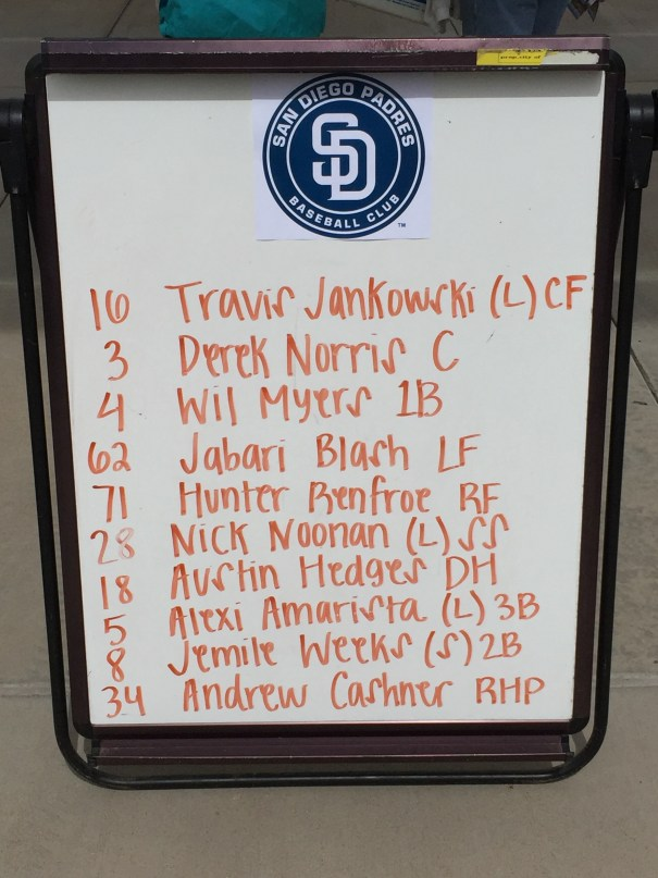 Padres Line Up 03/07/16